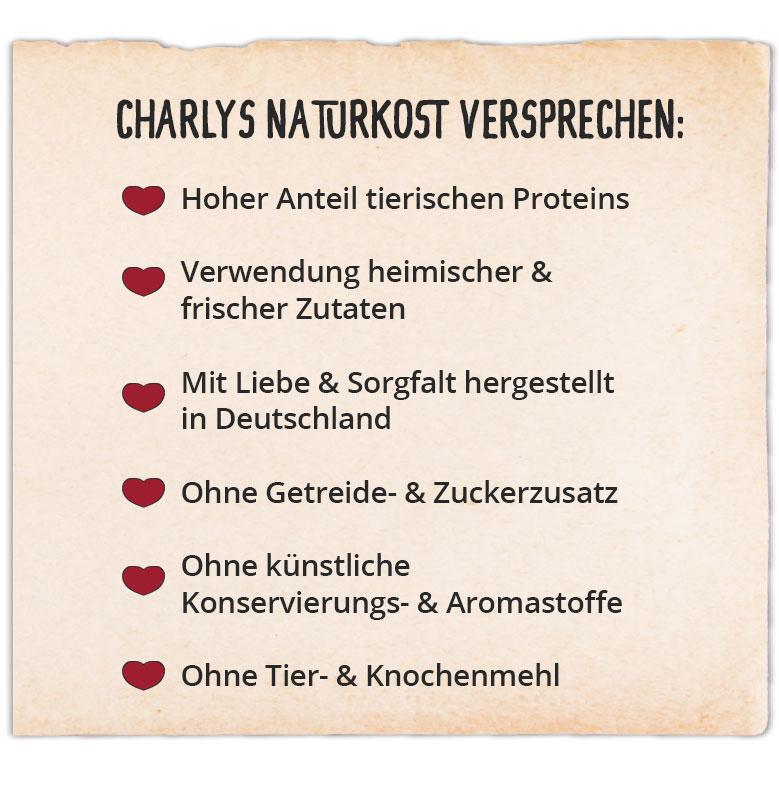 Charlys Naturkost-Versprechen