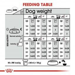 ROYAL CANIN DERMACOMFORT MEDIUM Trockenfutter für mittelgroße Hunde mit empfindlicher Haut