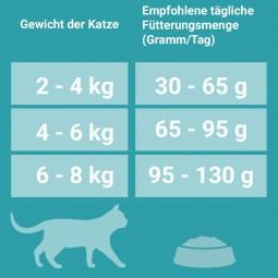 PURINA ONE BIFENSIS COAT & HAIRBALL Katzenfutter trocken Huhn