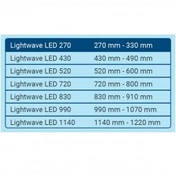 Tetra LightWave Set