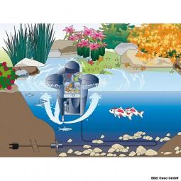 Oase Oberflächenabsauger SwimSkim 25
