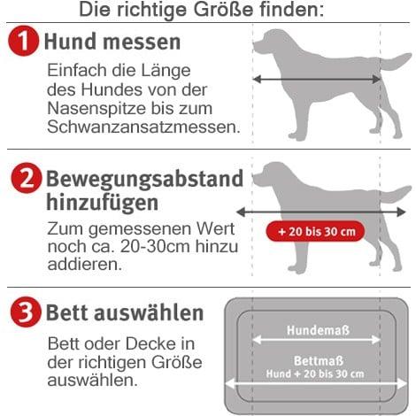 Knuffelwuff orthopädisches wasserabweisendes Hundebett Leon anthrazit