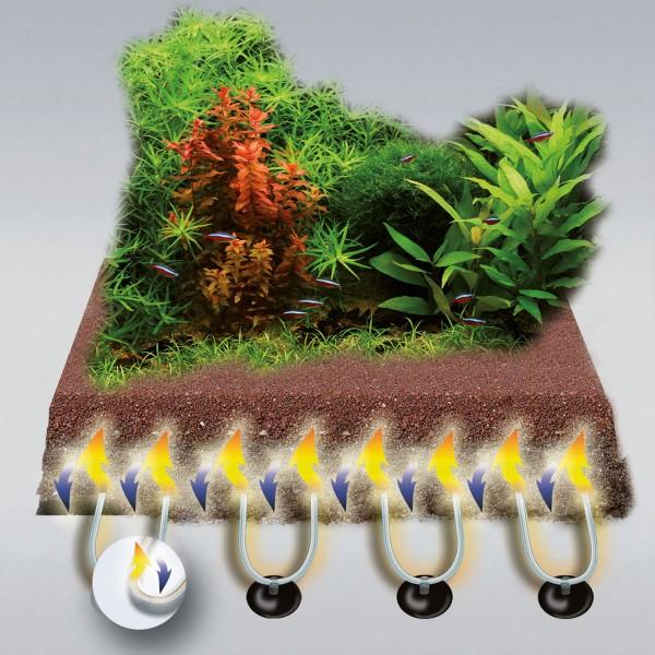 JBL Aquarium-Bodenheizung ProTemp