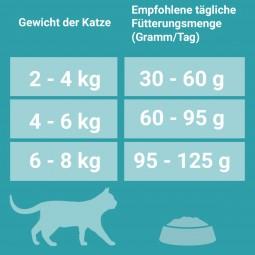 PURINA ONE BIFENSIS Adult Katzenfutter trocken Huhn