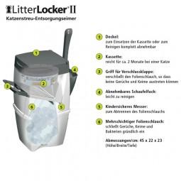 LitterLocker II - Katzenstreu Entsorgungseimer